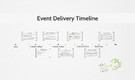 Event Delivery Timeline Clubs Socs