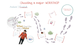 Copy of Choosing a Major: Workshop
