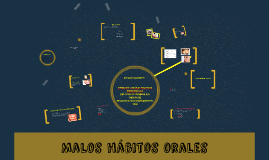 Copy of Malos habitos orales