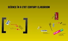 Science in the 21st Century Classroom