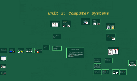 Week 1 & 2 - Unit 2: Computer Systems