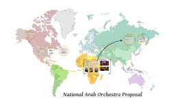 National Arab Orchestra Proposal