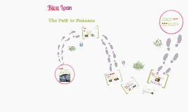 Copy of Kiva Loan
