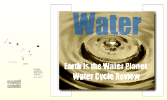 Copy of The Water Cycle Review