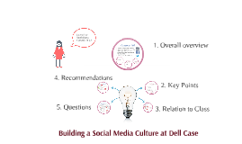 Building a Social Media Culture at Dell Case