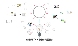 A02 Unit 4 - ENERGY ISSUES