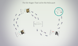 Copy of The Six Stages That Led to the Holocaust