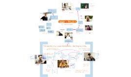 Copy of UnLtd's Theory of Change