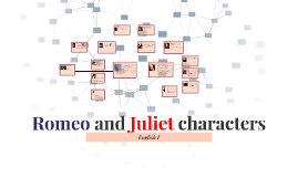 Copy of Romeo and Juliet characters