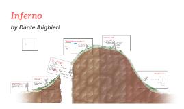 The Inferno - by Dante Alighieri