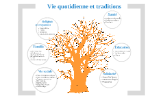 Vie quotidienne et traditions