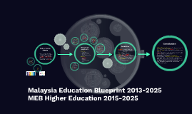 Malaysia education blueprint 2013 2025 by chin joo ong on prezi malvernweather Images