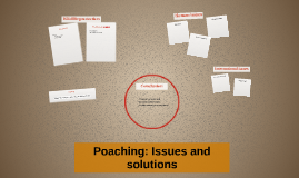Poaching: Issues and solutions