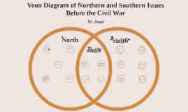 Venn diagram of northern and southern issues before the civi by j venn diagram of northern and southern issues before the civi by j flores on prezi ccuart Image collections