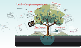 Copy of Unit 9-Care planning and values, session 6