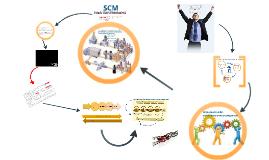 Sistemas de soporte a la administración de cadena de suministro (SCM)