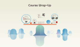 Course Wrap-Up