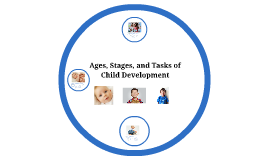 Ages, Stages, and Tasks of Child Development