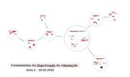 Fundamentos da Organização da Informação - Aula 1