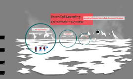 Intended Learning Outcomes in Context