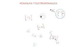 Sistemas de Control Hidráulicos