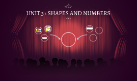 UNIT 3 : SHAPES AND NUMBERS