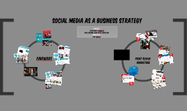 Social Media as a Business Strategy
