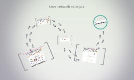 Copy of Unos digitalnih nastavnih materijala