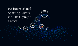 10.1 Internation Sporting Events