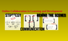 Online Collaboration in L & D