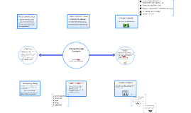 Process Concepts