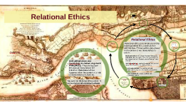 Relational Ethics