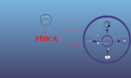 Copy of Copy of FISICA
