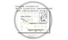 esquema terapéutico de la hipoacusia inmunomediada