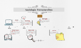 Sociología  Estructuralista