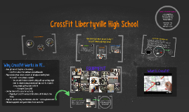 Copy of CrossFit Libertyville High School