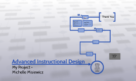 Advanced Instructional Design