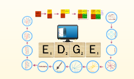 Leading EDGE (type of Situational Leadership)