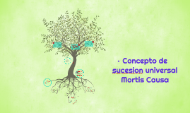 Copy of CONCEPTO DE SUCESION UNIVERSAL MORTIS CAUSA