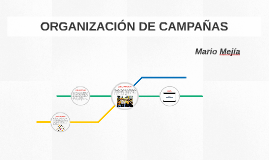 ORGANIZACIÓN DE CAMPAÑAS