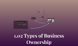 Copy of Types of Business Ownership