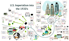 U.S. Imperialism into the 1920's