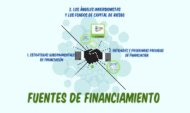 Copy of FUENTES DE FINANCIAMIENTO