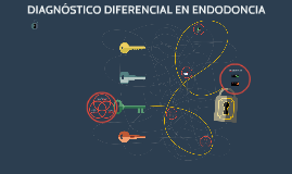 Copy of DIAGNÓSTICO DIFERENCIAL EN ENDODONCIA