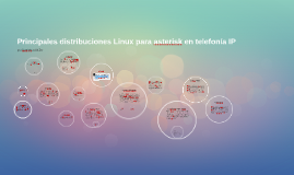 Copy of Principales distribuciones Linux para asterisk en telefonía
