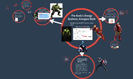 The Body's Energy Systems