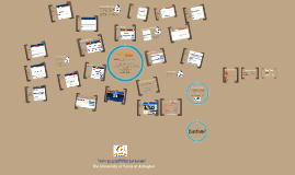 Copy of Copy of How to Navigate MyMav