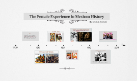 The Female Experience in Mexican History