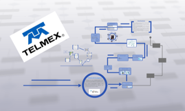 Copy of Telmex