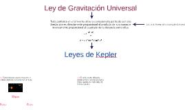 Ley de Gravitacion Universal